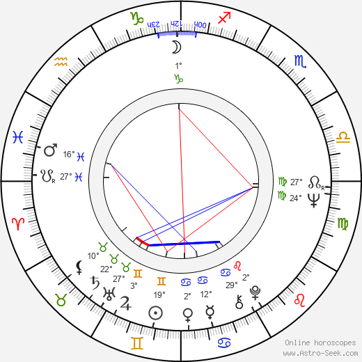 Jürgen Prochnow birth chart, biography, wikipedia 2018, 2019