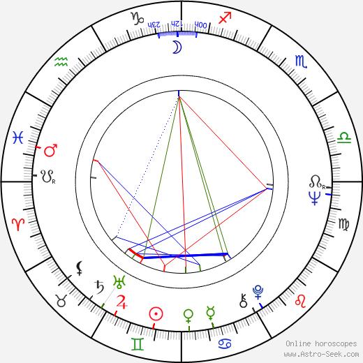 Jürgen Prochnow astro natal birth chart, Jürgen Prochnow horoscope, astrology