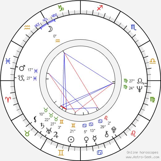 Markku Nirola birth chart, biography, wikipedia 2020, 2021