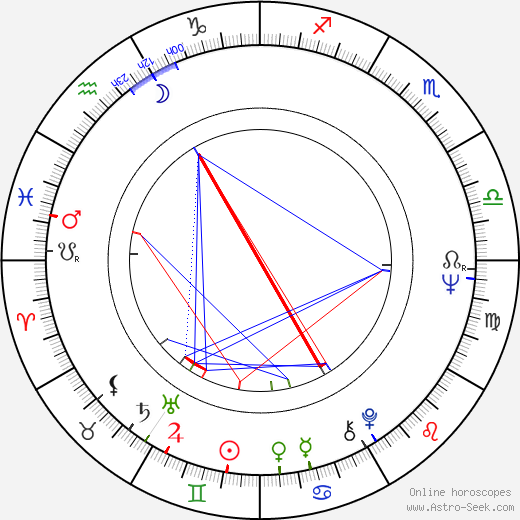 Markku Nirola birth chart, Markku Nirola astro natal horoscope, astrology