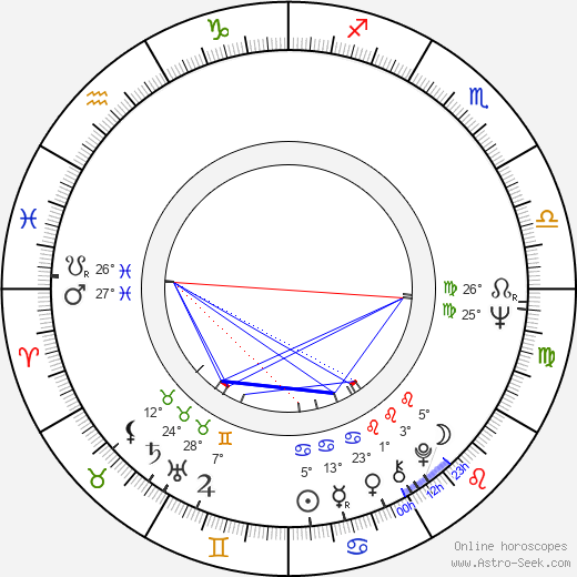 Michael Kallaanvaara birth chart, biography, wikipedia 2019, 2020