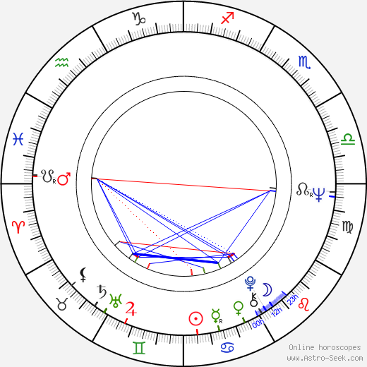 Michael Kallaanvaara astro natal birth chart, Michael Kallaanvaara horoscope, astrology