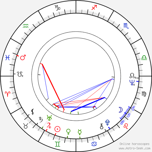 Richard Donat astro natal birth chart, Richard Donat horoscope, astrology