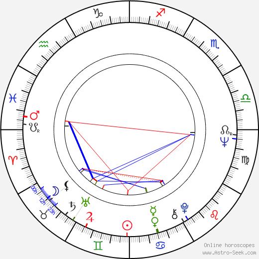 Stephen Frears birth chart, Stephen Frears astro natal horoscope, astrology
