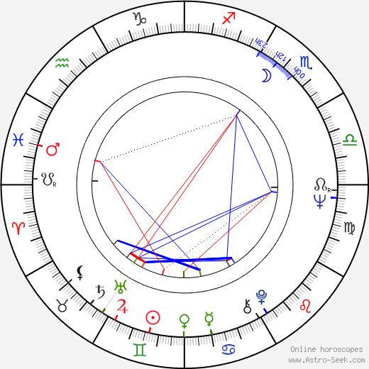 Thomas Edward Keith tema natale, oroscopo, Thomas Edward Keith oroscopi gratuiti, astrologia