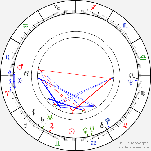 William Lucking astro natal birth chart, William Lucking horoscope, astrology