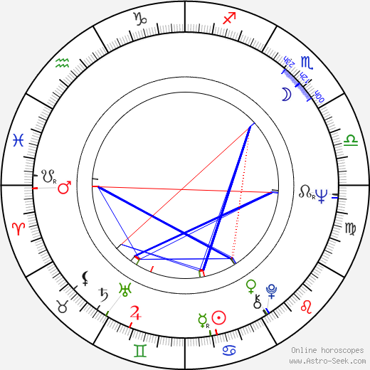 Arto Tuominen birth chart, Arto Tuominen astro natal horoscope, astrology