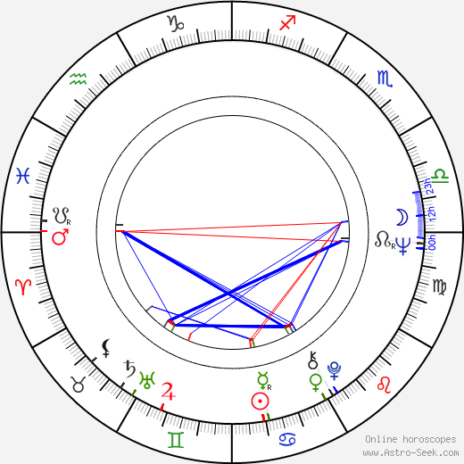 Christian I. Nyby II astro natal birth chart, Christian I. Nyby II horoscope, astrology