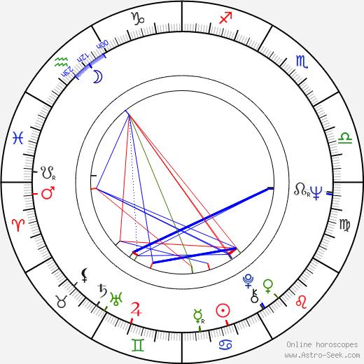 Erkki Kurenniemi день рождения гороскоп, Erkki Kurenniemi Натальная карта онлайн