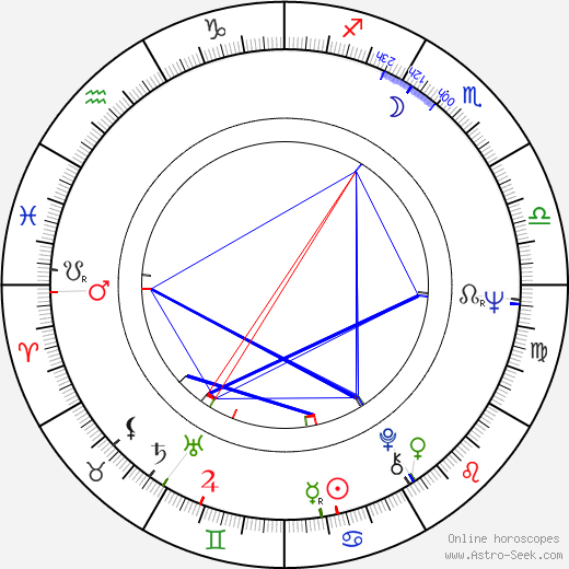 Geronimo Meynier astro natal birth chart, Geronimo Meynier horoscope, astrology