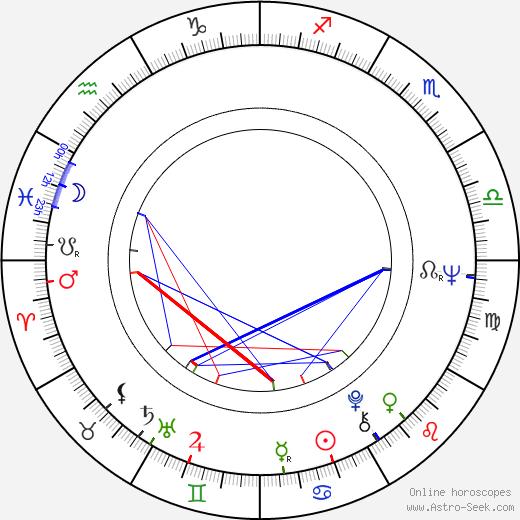 John E. Lobbia birth chart, John E. Lobbia astro natal horoscope, astrology