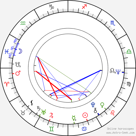 Joseph Whipp birth chart, Joseph Whipp astro natal horoscope, astrology