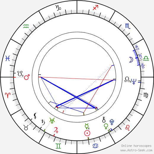 Julio A. Garcia birth chart, Julio A. Garcia astro natal horoscope, astrology