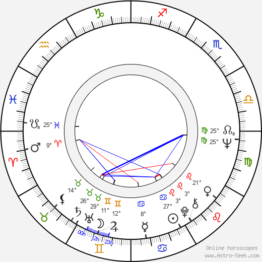 Kaisa Korhonen birth chart, biography, wikipedia 2019, 2020