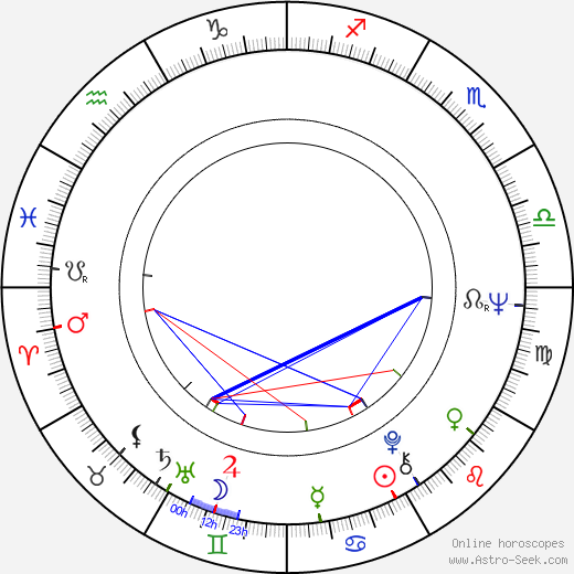 Kaisa Korhonen astro natal birth chart, Kaisa Korhonen horoscope, astrology