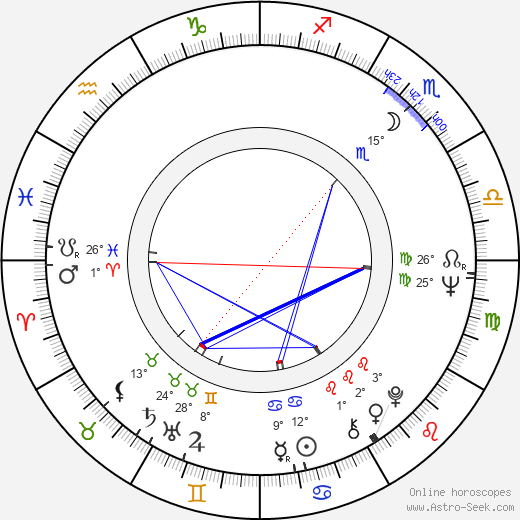 Lanny Cotler birth chart, biography, wikipedia 2019, 2020