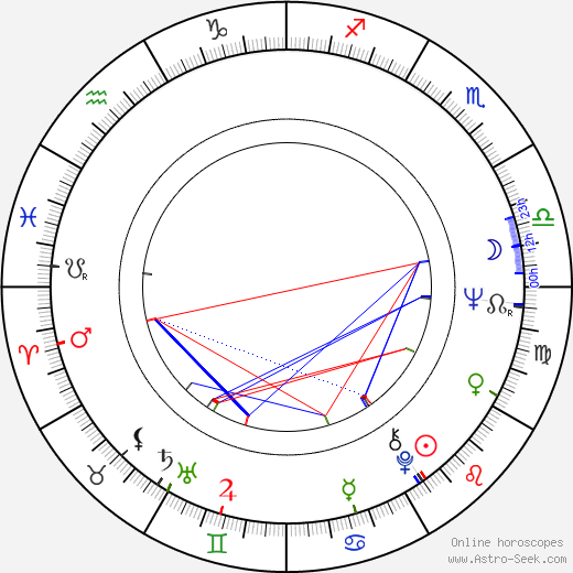 May Spils birth chart, May Spils astro natal horoscope, astrology