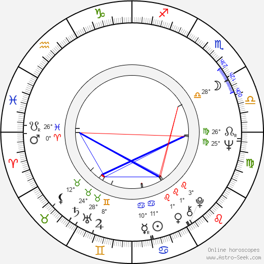 Oldřich Vlach birth chart, biography, wikipedia 2019, 2020