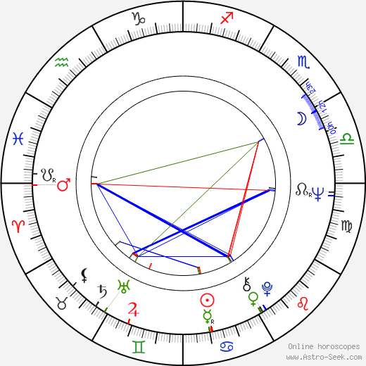 Oldřich Vlach astro natal birth chart, Oldřich Vlach horoscope, astrology