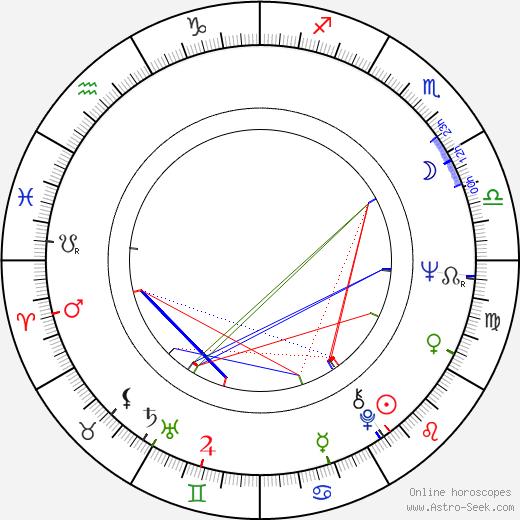 Paul Anka astro natal birth chart, Paul Anka horoscope, astrology