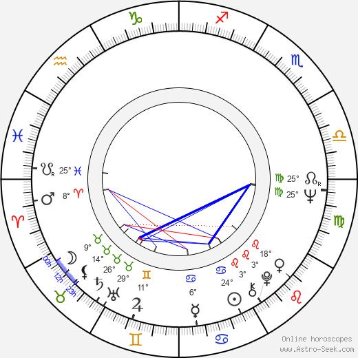 Paula Shaw birth chart, biography, wikipedia 2020, 2021