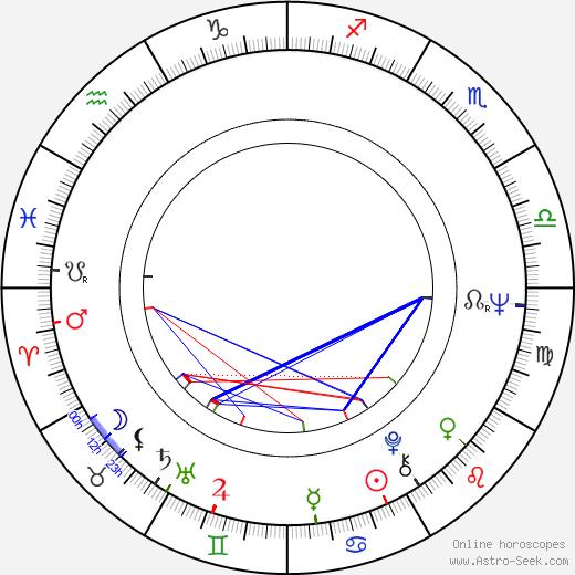 Paula Shaw birth chart, Paula Shaw astro natal horoscope, astrology