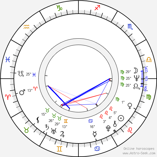 Peter Cullen birth chart, biography, wikipedia 2018, 2019