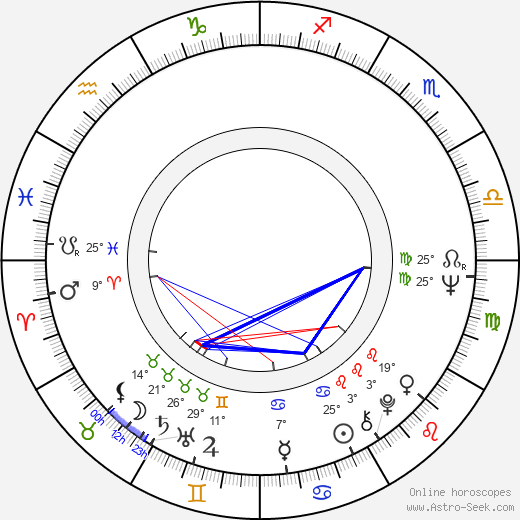 Starletta DuPois birth chart, biography, wikipedia 2019, 2020