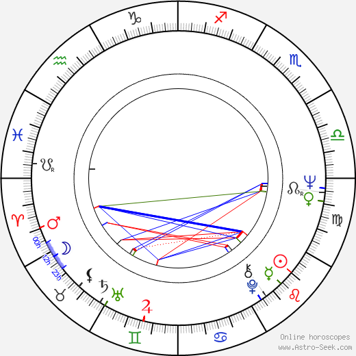 Alena Bradáčová astro natal birth chart, Alena Bradáčová horoscope, astrology