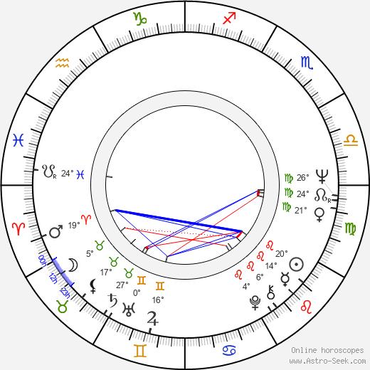 Allen S. Epstein birth chart, biography, wikipedia 2020, 2021
