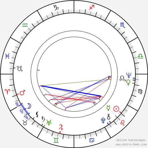 Allen S. Epstein birth chart, Allen S. Epstein astro natal horoscope, astrology