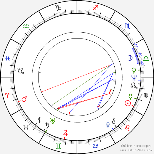 Barbet Schroeder astro natal birth chart, Barbet Schroeder horoscope, astrology