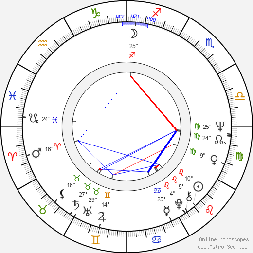 Beverly Lee birth chart, biography, wikipedia 2019, 2020