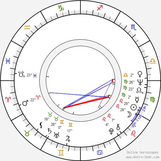 Bill Parcells birth chart, biography, wikipedia 2020, 2021