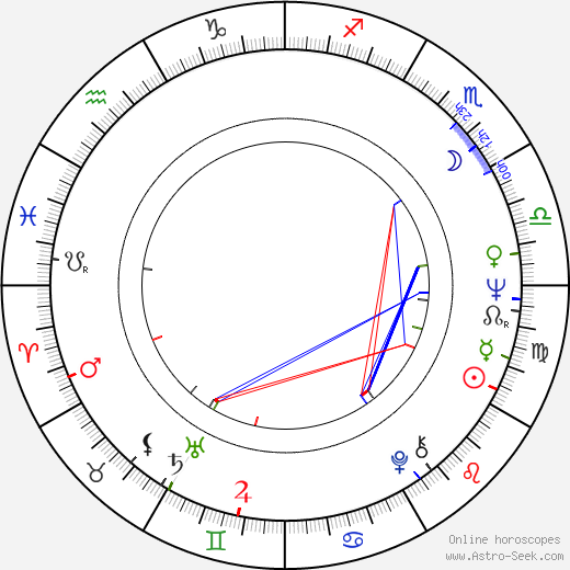 Bogdan Stupka birth chart, Bogdan Stupka astro natal horoscope, astrology