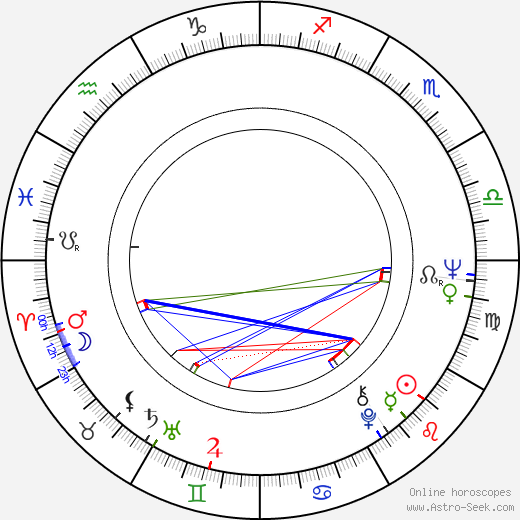 Dana Ivey tema natale, oroscopo, Dana Ivey oroscopi gratuiti, astrologia
