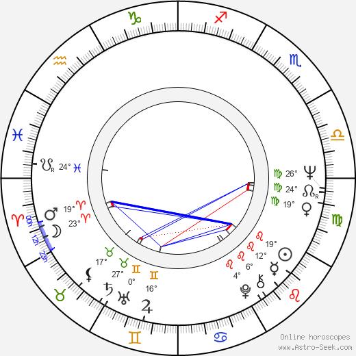 Deborah Walley birth chart, biography, wikipedia 2019, 2020