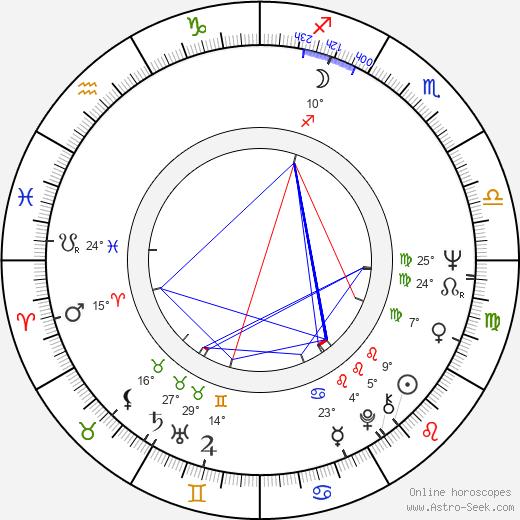 Doris Kenner-Jackson birth chart, biography, wikipedia 2020, 2021
