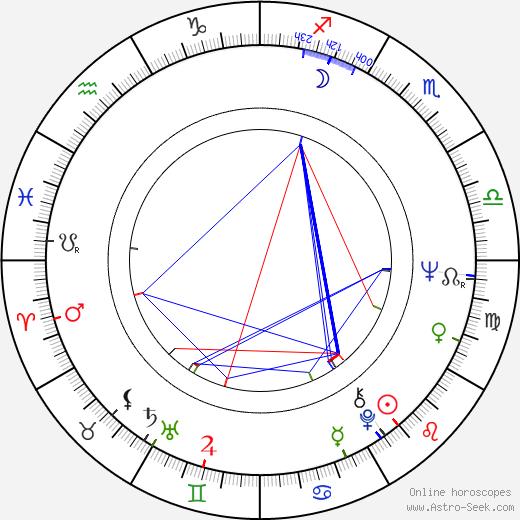 Doris Kenner-Jackson birth chart, Doris Kenner-Jackson astro natal horoscope, astrology