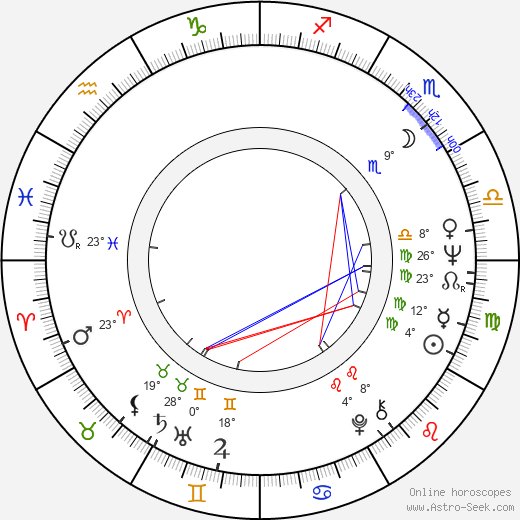 Harrison Page birth chart, biography, wikipedia 2018, 2019