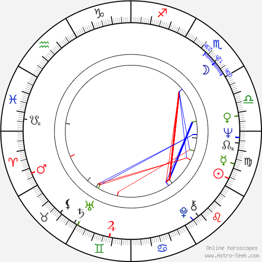 Harrison Page astro natal birth chart, Harrison Page horoscope, astrology