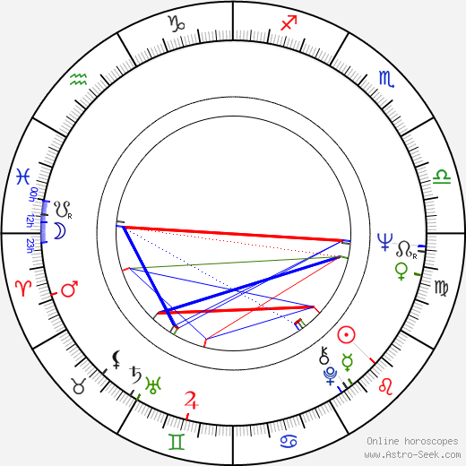 Helgi Sallo astro natal birth chart, Helgi Sallo horoscope, astrology
