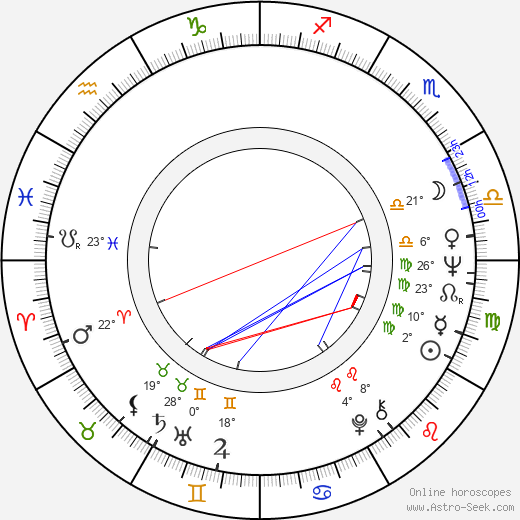 Jane Merrow birth chart, biography, wikipedia 2020, 2021