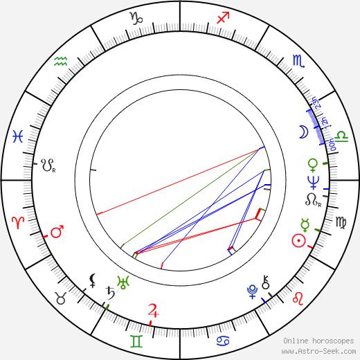 Jane Merrow astro natal birth chart, Jane Merrow horoscope, astrology