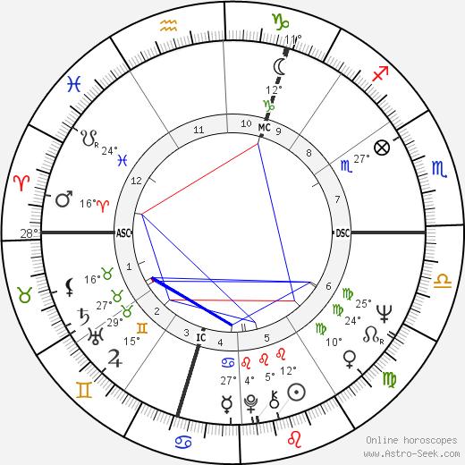 Jean Knight birth chart, biography, wikipedia 2019, 2020