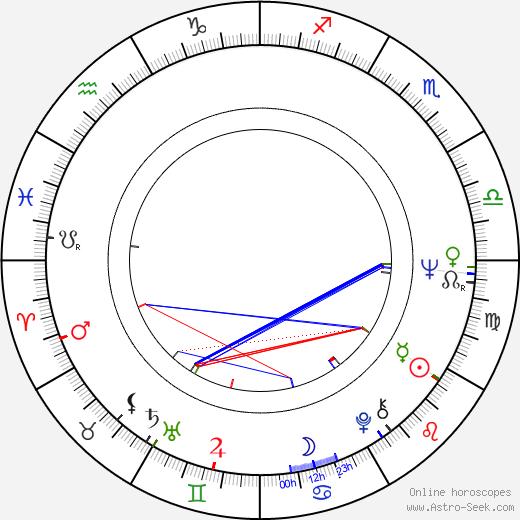 Jeanne Valérie tema natale, oroscopo, Jeanne Valérie oroscopi gratuiti, astrologia