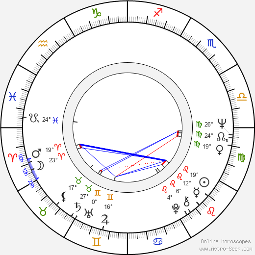 Jennifer Warren birth chart, biography, wikipedia 2020, 2021