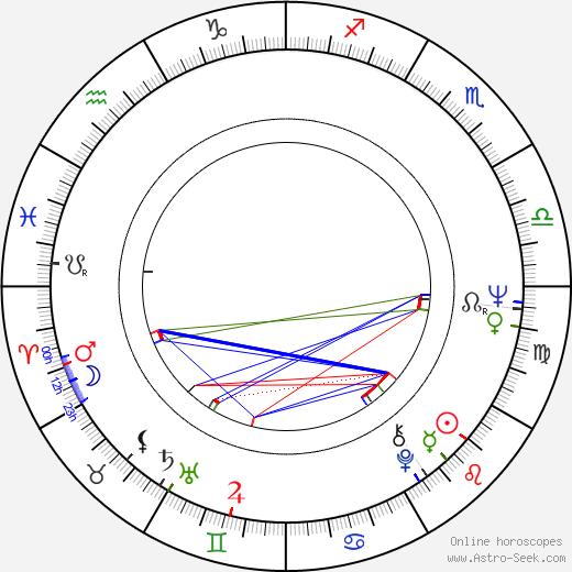 Jennifer Warren birth chart, Jennifer Warren astro natal horoscope, astrology