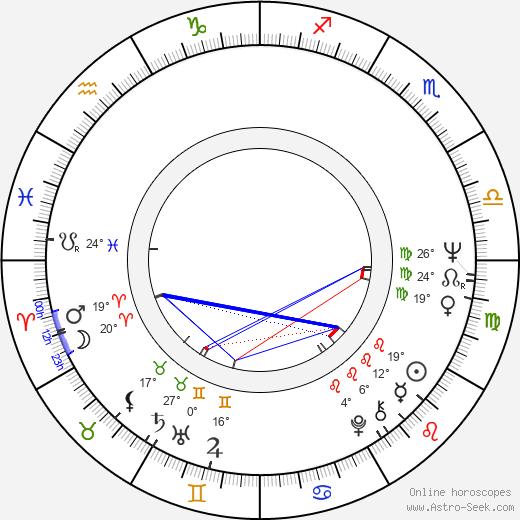 Letícia Román birth chart, biography, wikipedia 2020, 2021