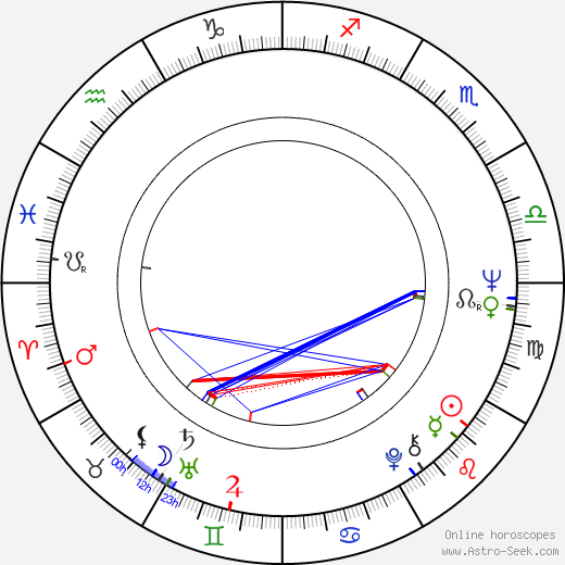 Manolis Mavrommatis tema natale, oroscopo, Manolis Mavrommatis oroscopi gratuiti, astrologia